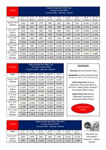 Gliderol price list